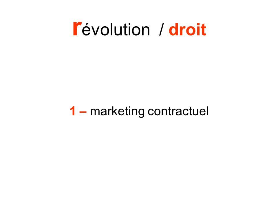 r évolution / droit 1 – marketing contractuel