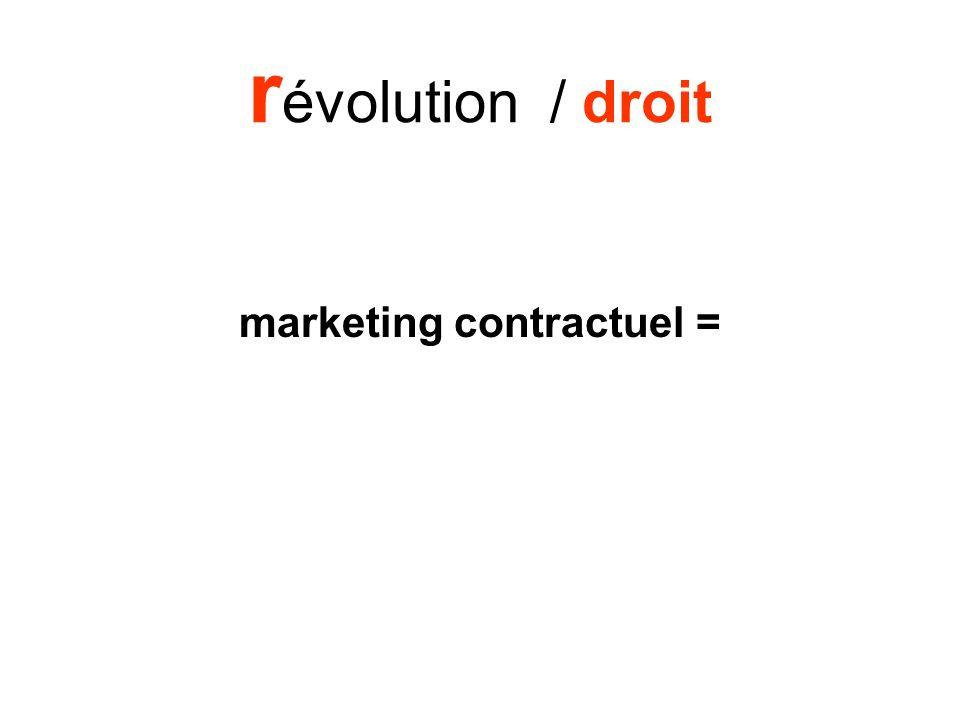 r évolution / droit marketing contractuel = 1 – pluridisciplinaire 2 – humanité 3 – authenticité 4 – éduquer votre avocat ?