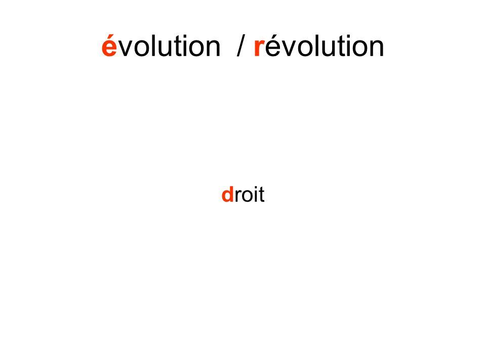 évolution / révolution droit