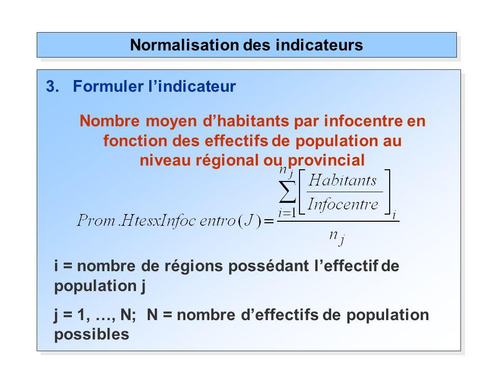 Normalisation des indicateurs Nombre moyen dhabitants par infocentre en fonction des effectifs de population au niveau régional ou provincial 3. Formu