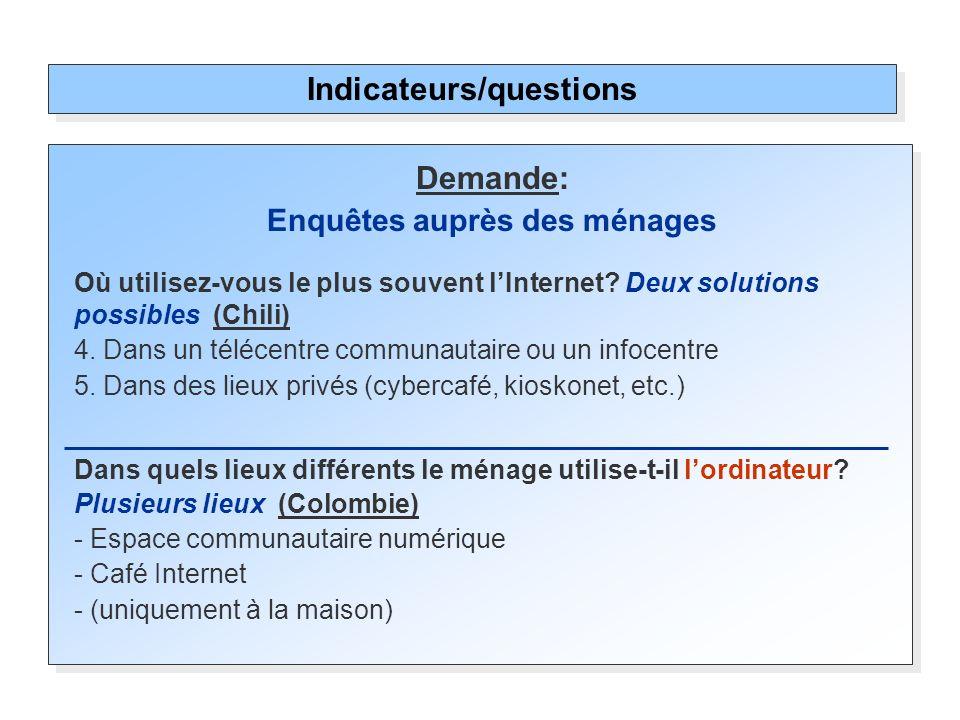 Demande: Enquêtes auprès des ménages Où utilisez-vous le plus souvent lInternet? Deux solutions possibles (Chili) 4. Dans un télécentre communautaire