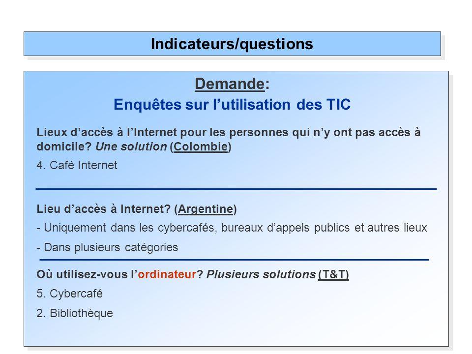 Demande: Enquêtes sur lutilisation des TIC Lieux daccès à lInternet pour les personnes qui ny ont pas accès à domicile? Une solution (Colombie) 4. Caf