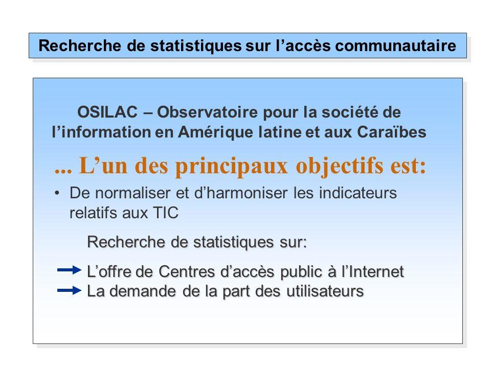 De normaliser et dharmoniser les indicateurs relatifs aux TIC Recherche de statistiques sur laccès communautaire OSILAC – Observatoire pour la société