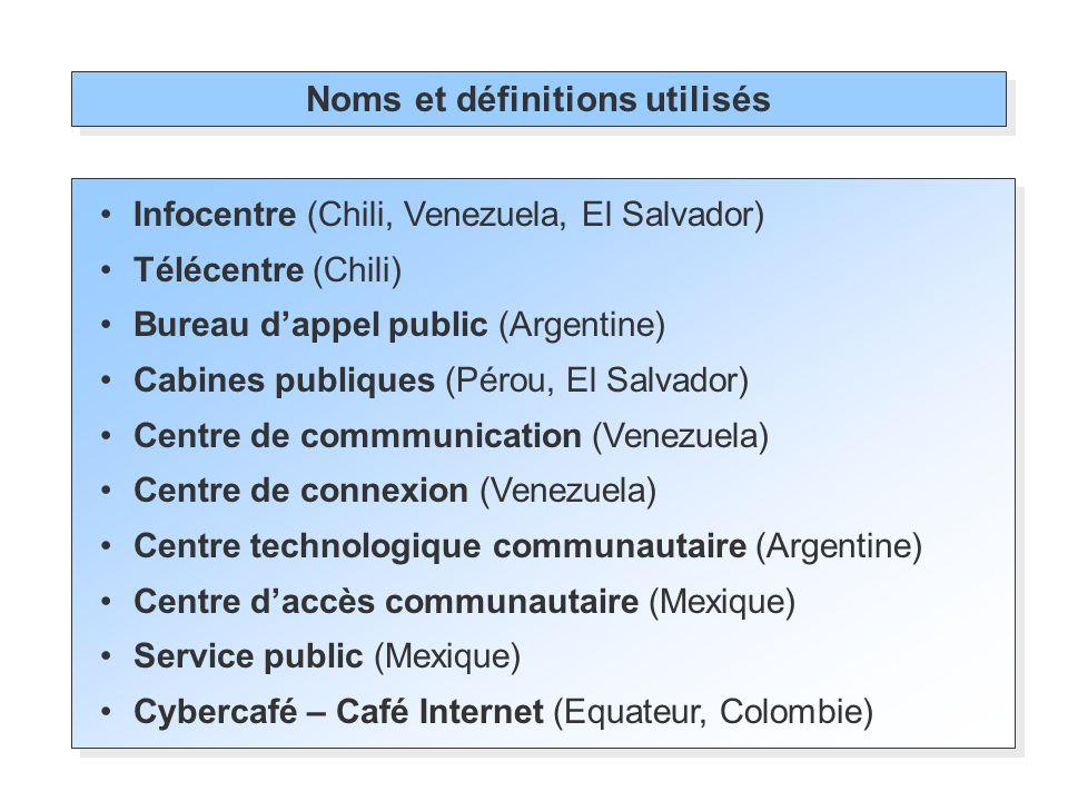 Infocentre (Chili, Venezuela, El Salvador) Télécentre (Chili) Bureau dappel public (Argentine) Cabines publiques (Pérou, El Salvador) Centre de commmu