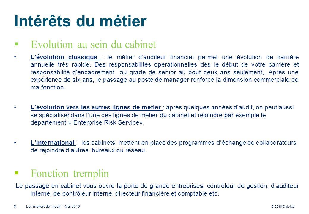 © 2010 Deloitte Intérêts du métier Evolution au sein du cabinet Lévolution classique : le métier dauditeur financier permet une évolution de carrière