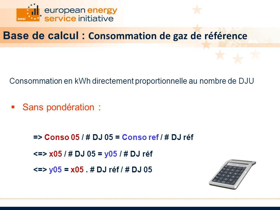 => Conso 05 / # DJ 05 = Conso ref / # DJ réf x05 / # DJ 05 = y05 / # DJ réf y05 = x05. # DJ réf / # DJ 05 Consommation en kWh directement proportionne