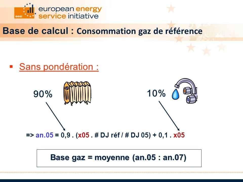 => an.05 = 0,9. (x05. # DJ réf / # DJ 05) + 0,1. x05 Sans pondération : 90% 10% Base gaz = moyenne (an.05 : an.07) Base de calcul : Consommation gaz d