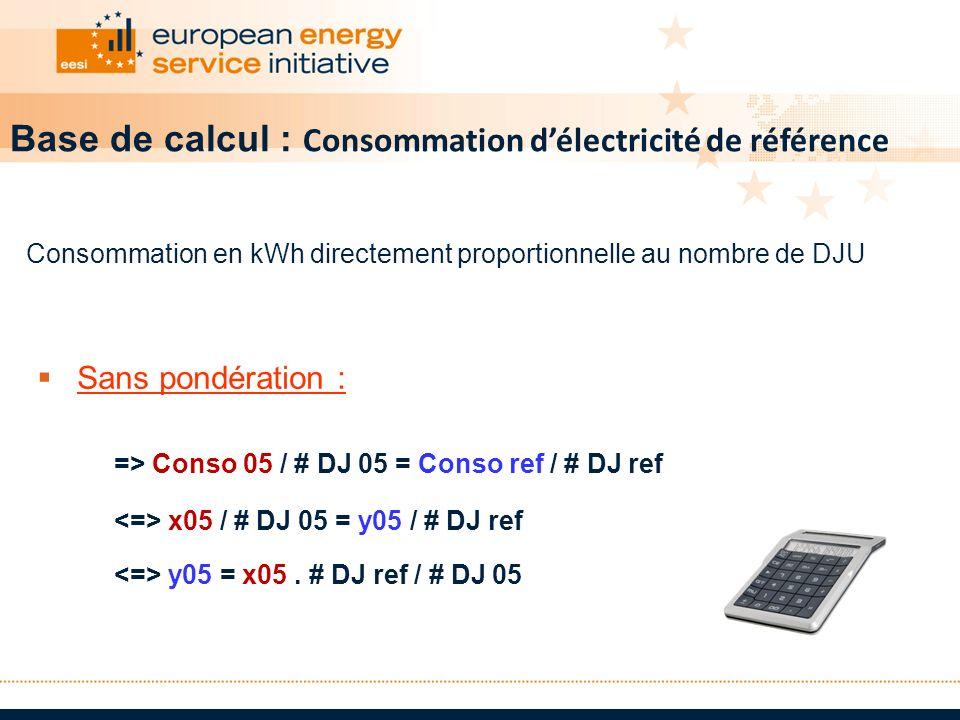 => Conso 05 / # DJ 05 = Conso ref / # DJ ref x05 / # DJ 05 = y05 / # DJ ref y05 = x05. # DJ ref / # DJ 05 Consommation en kWh directement proportionne