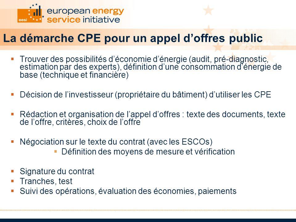 La démarche CPE pour un appel doffres public Trouver des possibilités déconomie dénergie (audit, pré-diagnostic, estimation par des experts), définiti