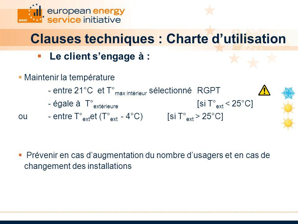 Maintenir la température - entre 21°C et T° max intérieur sélectionnéRGPT - égale à T° extérieure [si T° ext < 25°C] ou - entre T° ext et (T° ext - 4°