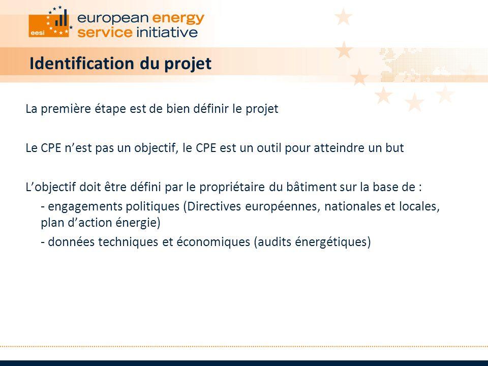 Identification du projet La première étape est de bien définir le projet Le CPE nest pas un objectif, le CPE est un outil pour atteindre un but Lobjec