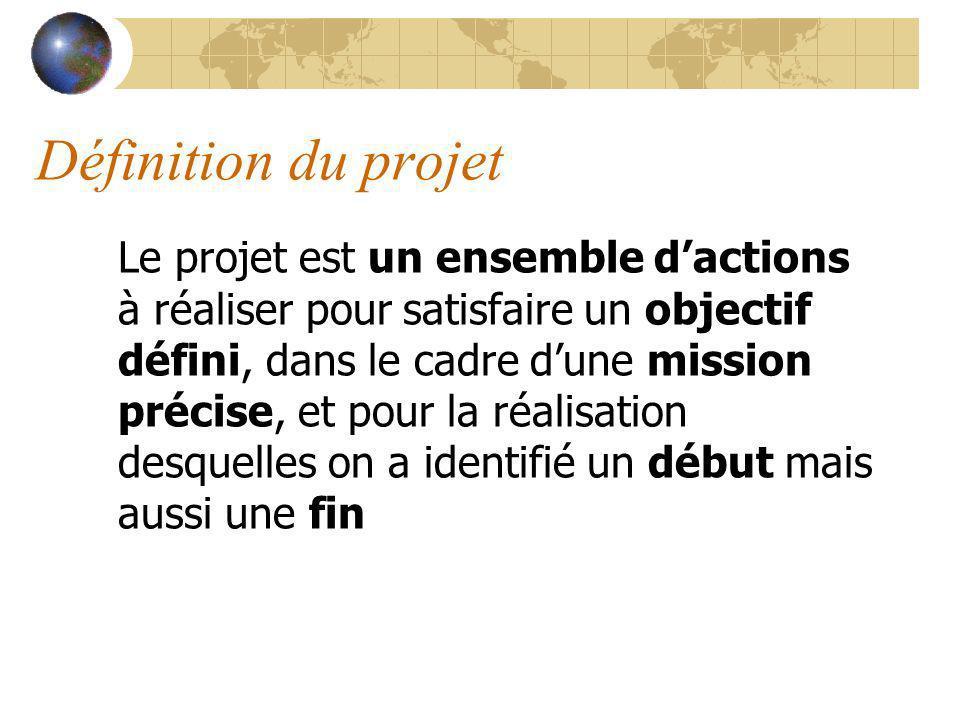 Définition du projet Le projet est un ensemble dactions à réaliser pour satisfaire un objectif défini, dans le cadre dune mission précise, et pour la