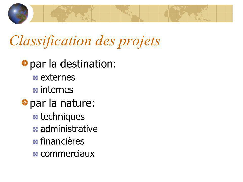 Classification des projets par la destination: externes internes par la nature: techniques administrative financières commerciaux