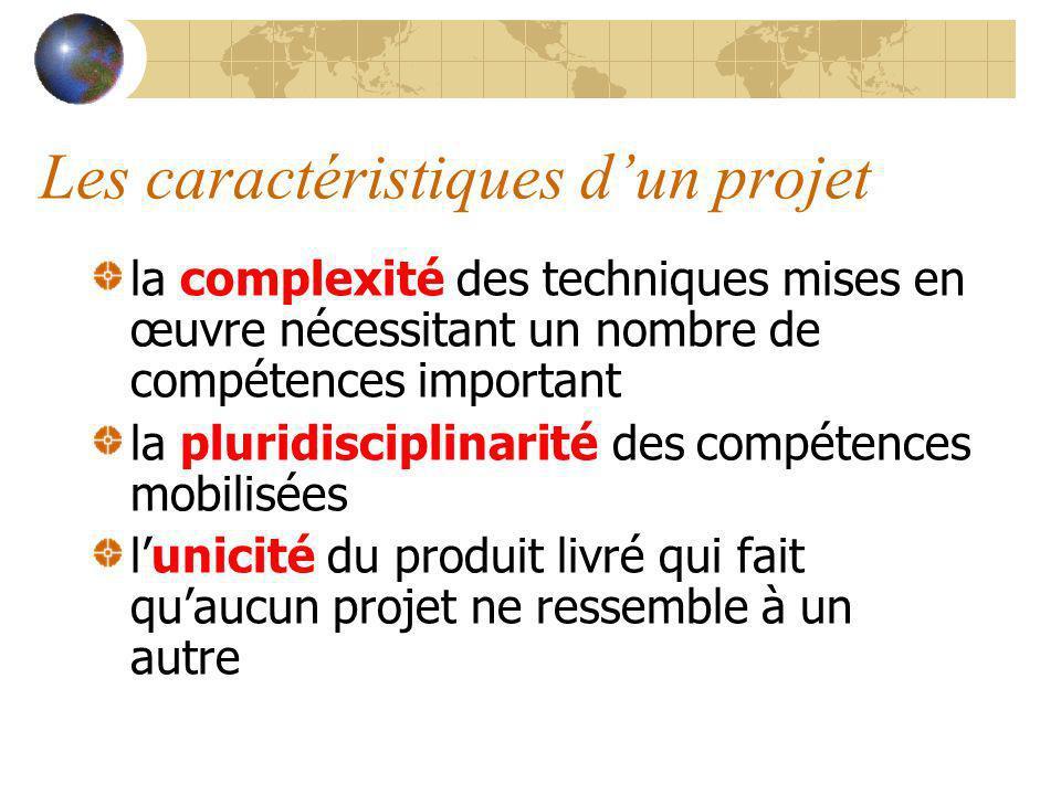 Les caractéristiques dun projet la complexité des techniques mises en œuvre nécessitant un nombre de compétences important la pluridisciplinarité des