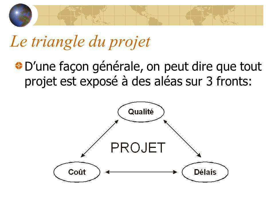 Le triangle du projet Dune façon générale, on peut dire que tout projet est exposé à des aléas sur 3 fronts: