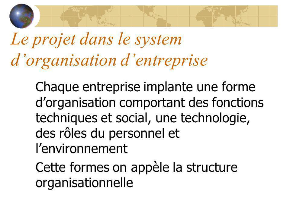 Le projet dans le system dorganisation dentreprise Chaque entreprise implante une forme dorganisation comportant des fonctions techniques et social, u