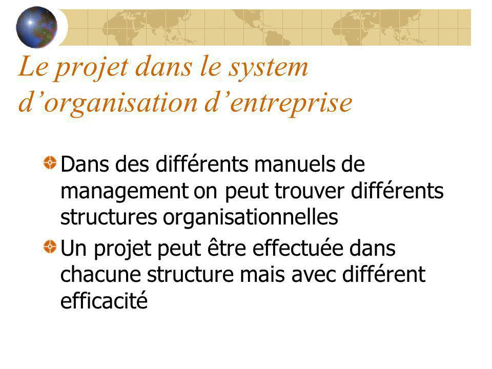 Dans des différents manuels de management on peut trouver différents structures organisationnelles Un projet peut être effectuée dans chacune structur