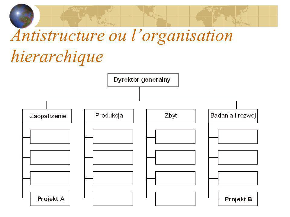 Antistructure ou lorganisation hierarchique