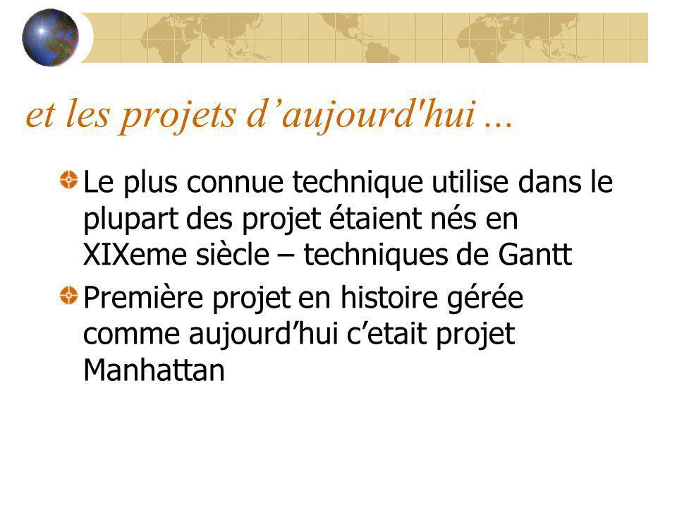 et les projets daujourd'hui... Le plus connue technique utilise dans le plupart des projet étaient nés en XIXeme siècle – techniques de Gantt Première