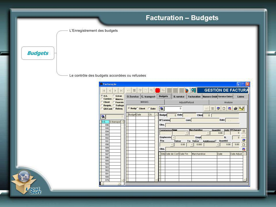 Facturation – Budgets
