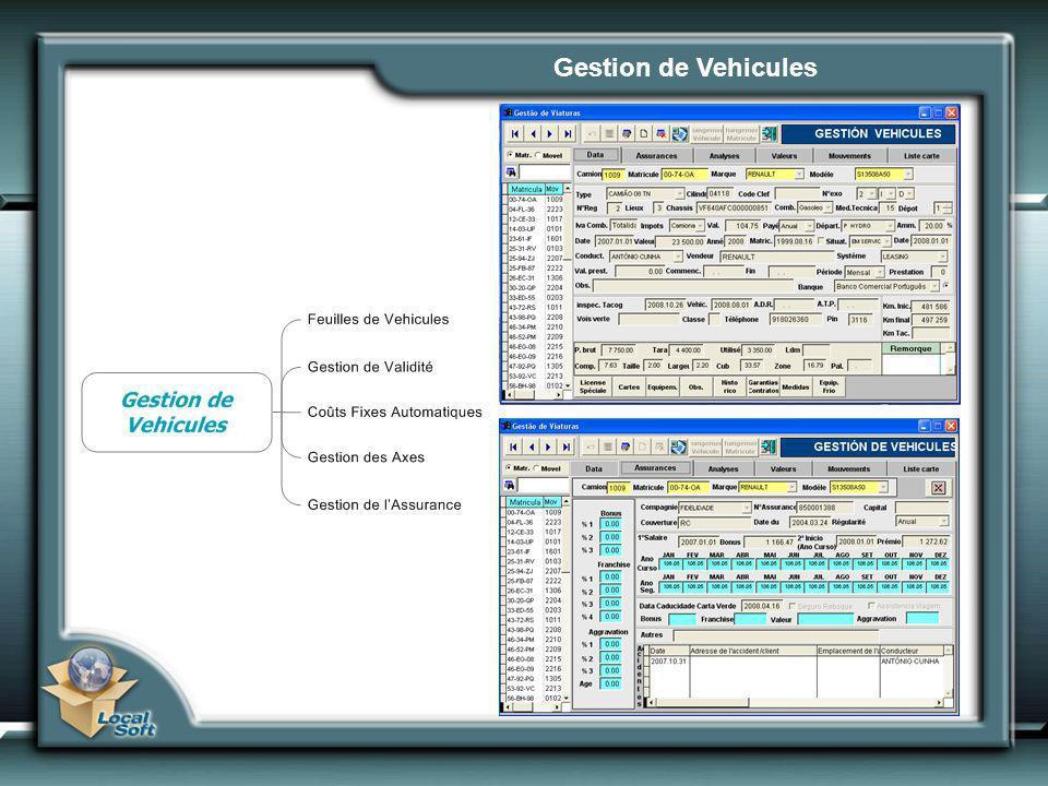 Gestion de Vehicules