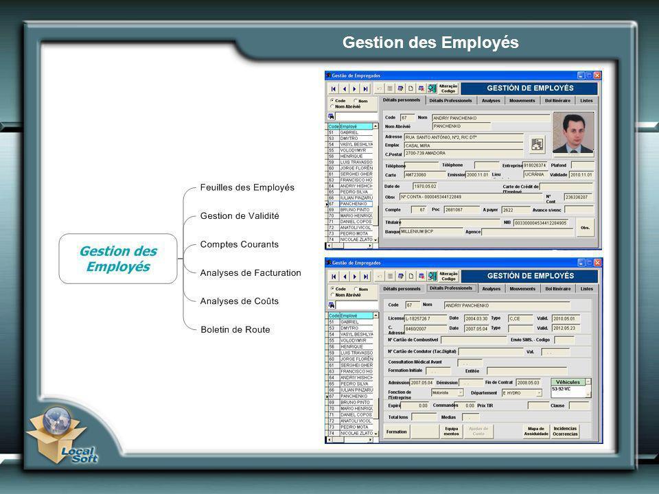 Gestion des Employés