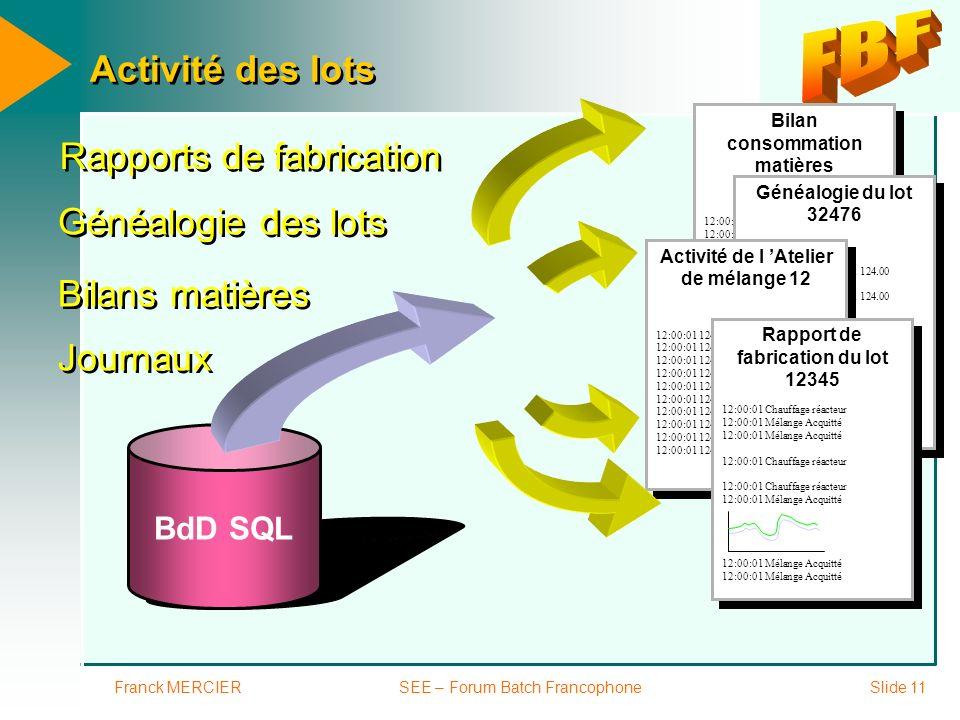 Franck MERCIERSEE – Forum Batch FrancophoneSlide 11 Bilan consommation matières 12:00:01 124.00 Bilan consommation matières 12:00:01 124.00 Bilans mat