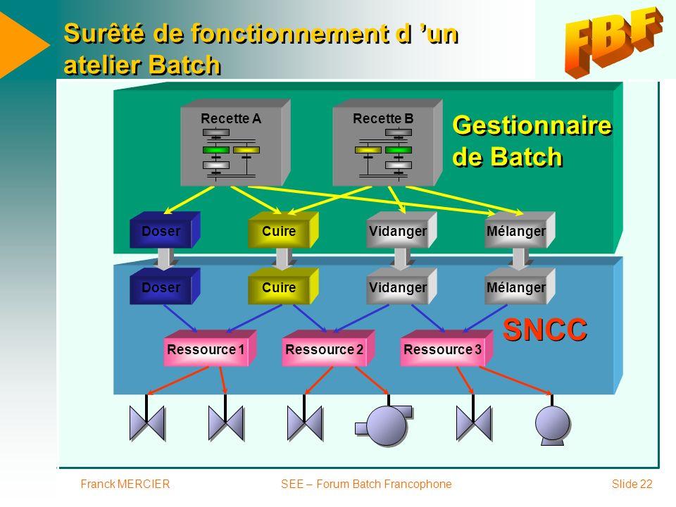 Franck MERCIERSEE – Forum Batch FrancophoneSlide 22 Surêté de fonctionnement d un atelier Batch SNCC Gestionnaire de Batch Gestionnaire de Batch Doser