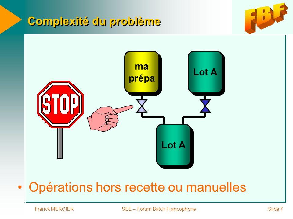 Franck MERCIERSEE – Forum Batch FrancophoneSlide 8 Gestionnaire de Batch Enregistrement de lactivité des lots –Unités et connexions –Phases –Matières –Actions opérateurs BdD SQL