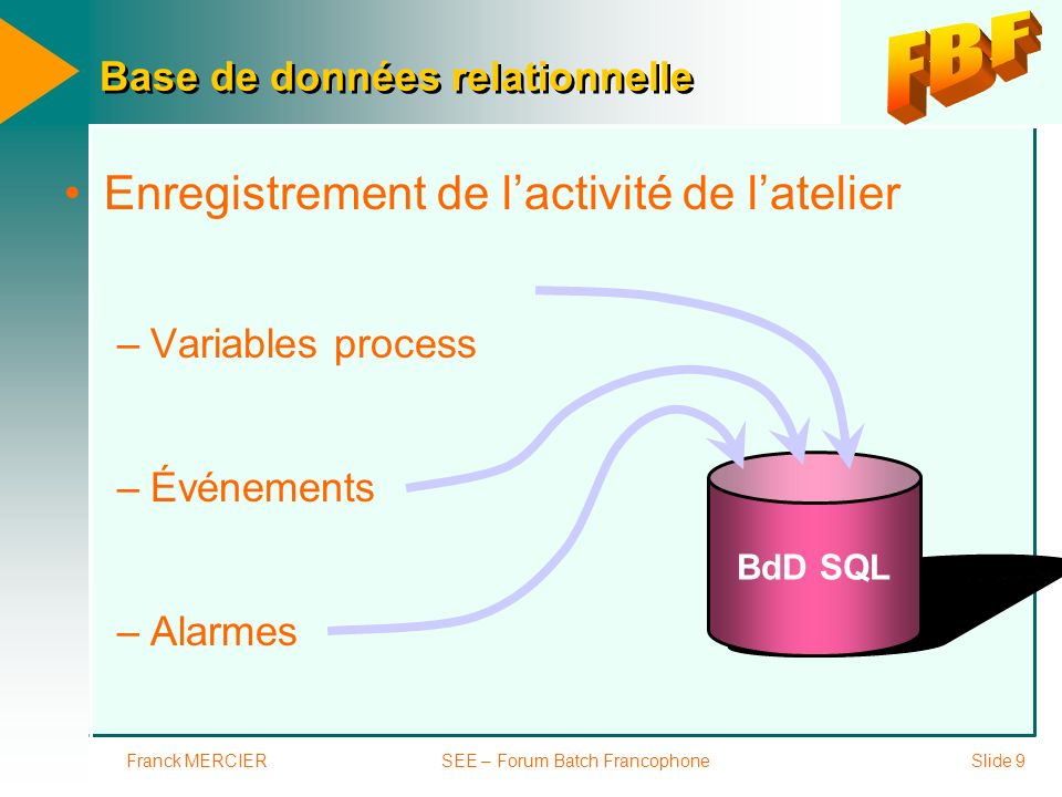 Franck MERCIERSEE – Forum Batch FrancophoneSlide 9 Enregistrement de lactivité de latelier –Variables process –Événements –Alarmes BdD SQL Base de don