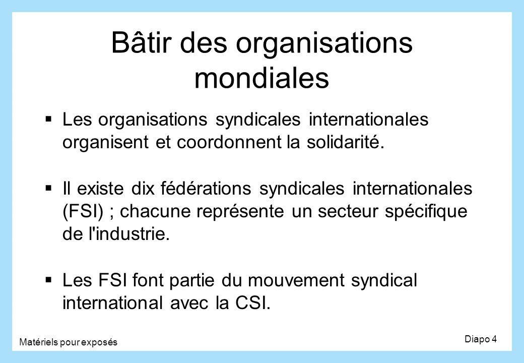 Bâtir des organisations mondiales Les organisations syndicales internationales organisent et coordonnent la solidarité. Il existe dix fédérations synd