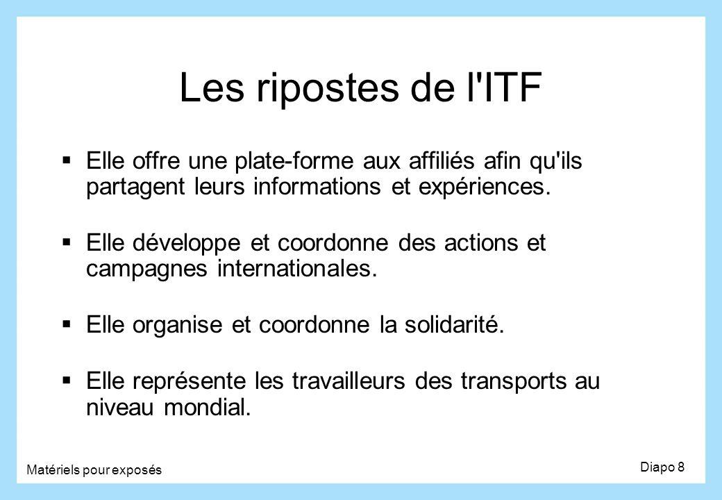Les ripostes de l'ITF Elle offre une plate-forme aux affiliés afin qu'ils partagent leurs informations et expériences. Elle développe et coordonne des
