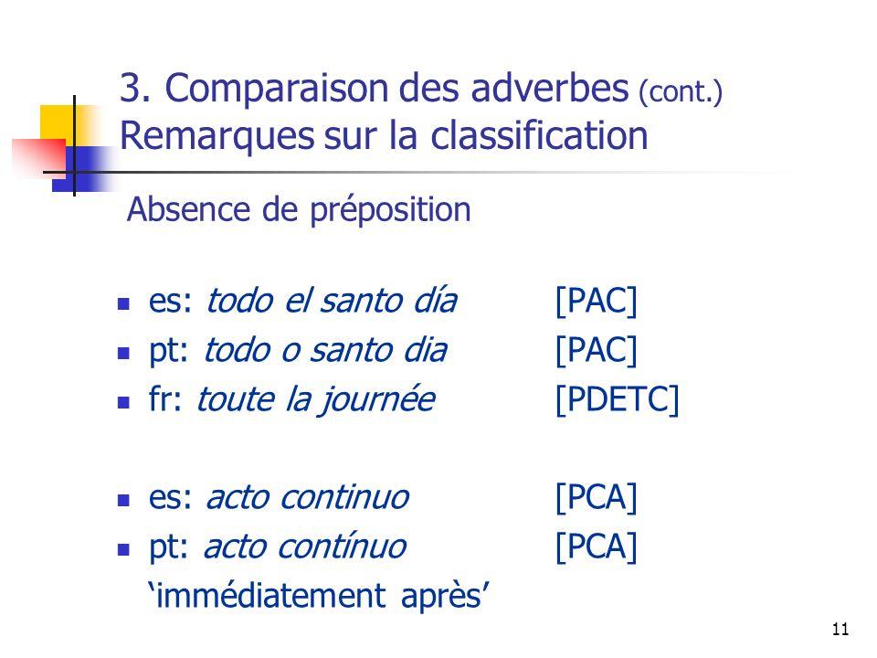 11 Absence de préposition es: todo el santo día [PAC] pt: todo o santo dia [PAC] fr: toute la journée [PDETC] es: acto continuo [PCA] pt: acto contínu