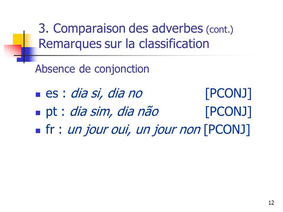 12 Absence de conjonction es : dia si, dia no [PCONJ] pt : dia sim, dia não [PCONJ] fr : un jour oui, un jour non [PCONJ] 3. Comparaison des adverbes