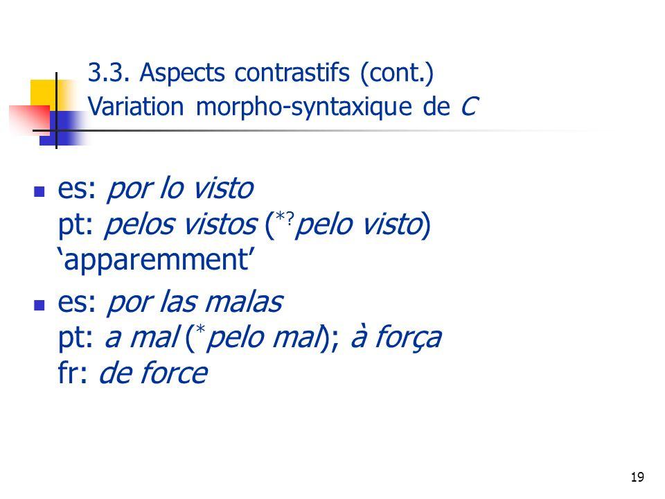 19 es: por lo visto pt: pelos vistos ( *? pelo visto) apparemment es: por las malas pt: a mal ( * pelo mal); à força fr: de force 3.3. Aspects contras