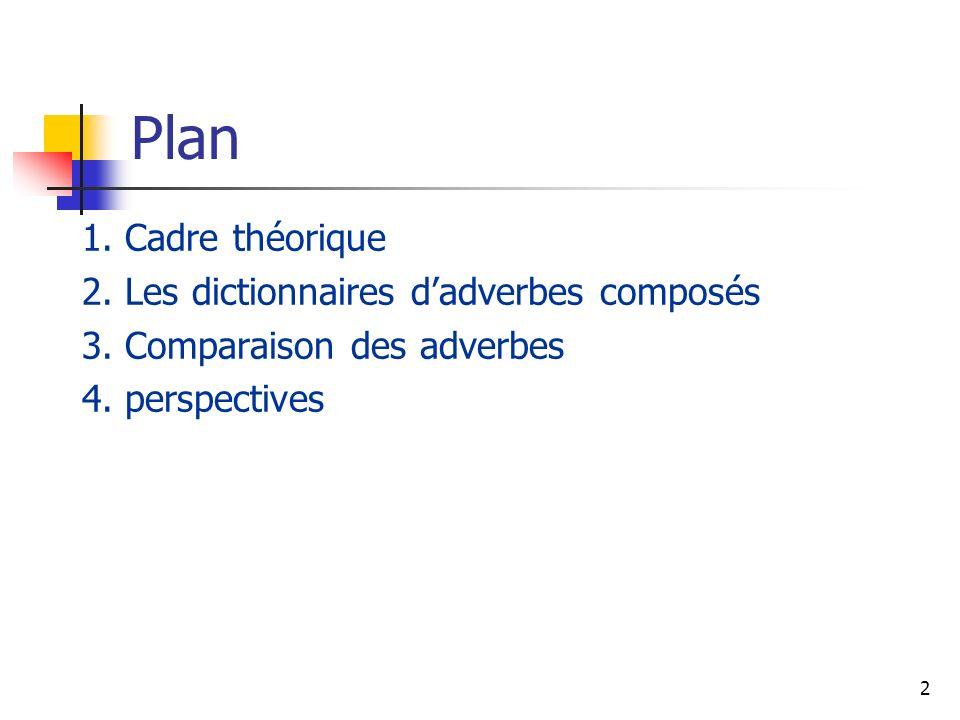 2 Plan 1. Cadre théorique 2. Les dictionnaires dadverbes composés 3. Comparaison des adverbes 4. perspectives