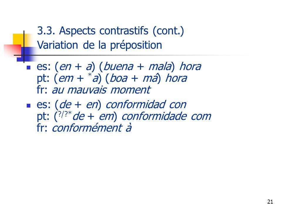 21 es: (en + a) (buena + mala) hora pt: (em + * a) (boa + má) hora fr: au mauvais moment es: (de + en) conformidad con pt: ( ?/?* de + em) conformidad