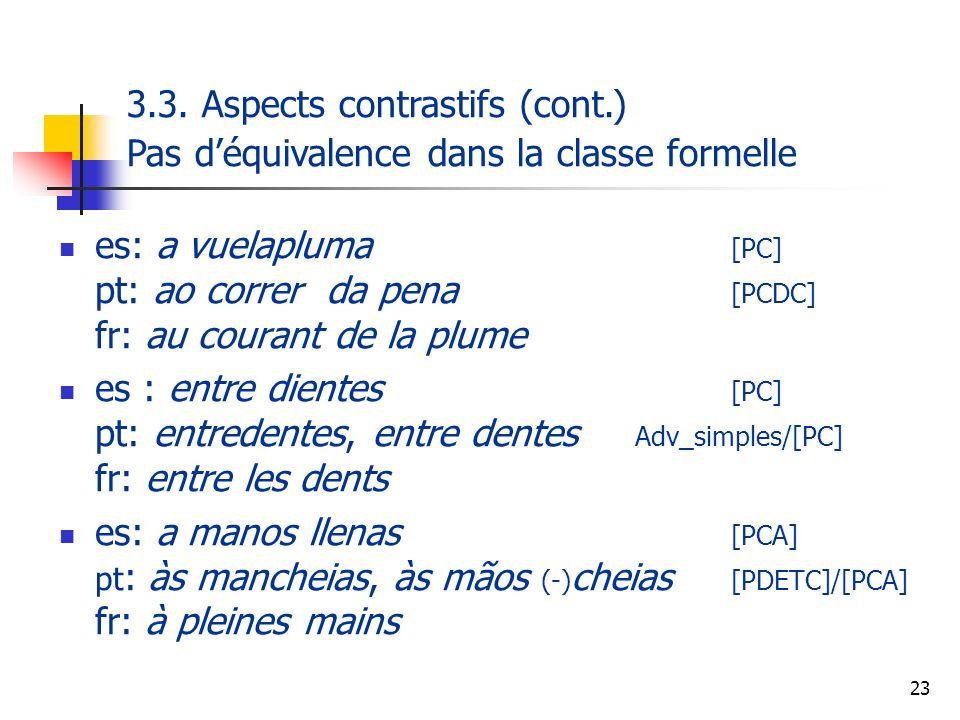 23 es: a vuelapluma [PC] pt: ao correr da pena [PCDC] fr: au courant de la plume es : entre dientes [PC] pt: entredentes, entre dentes Adv_simples/[PC