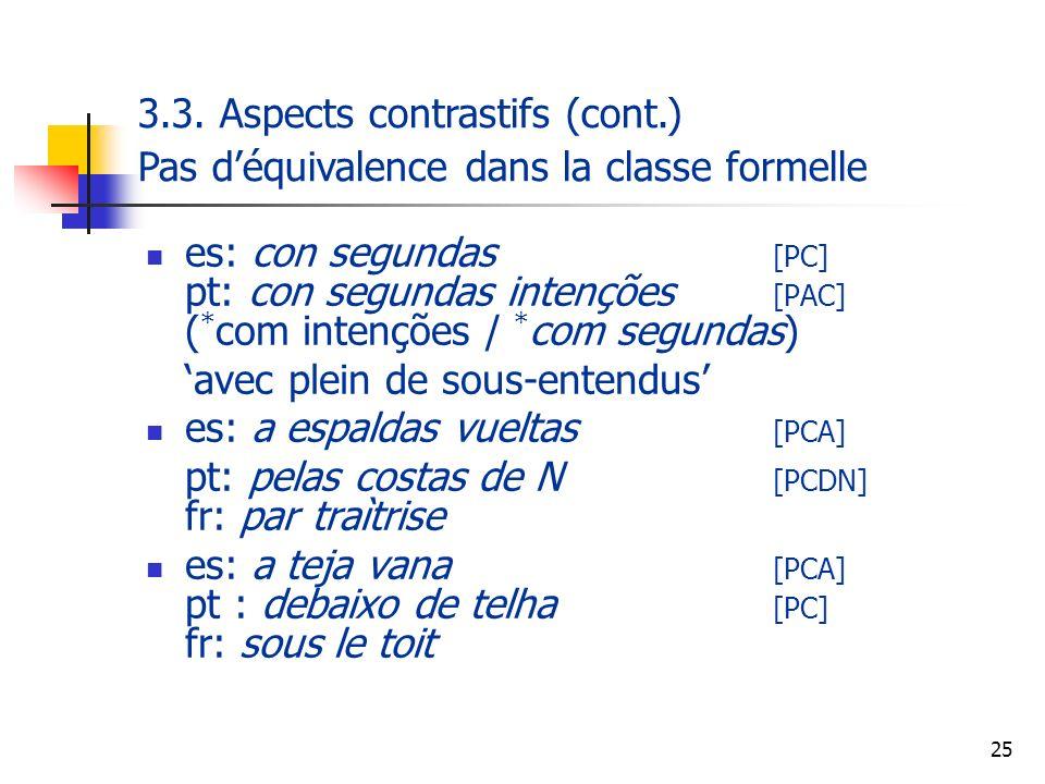 25 es: con segundas [PC] pt: con segundas intenções [PAC] ( * com intenções / * com segundas) avec plein de sous-entendus es: a espaldas vueltas [PCA]