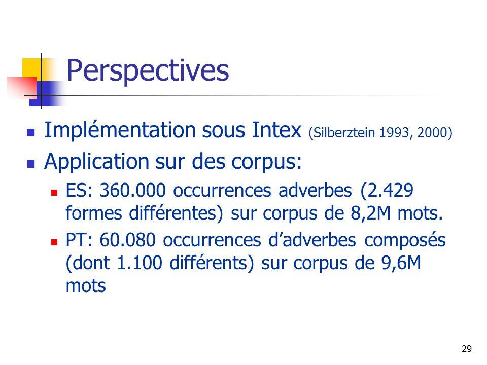 29 Perspectives Implémentation sous Intex (Silberztein 1993, 2000) Application sur des corpus: ES: 360.000 occurrences adverbes (2.429 formes différen