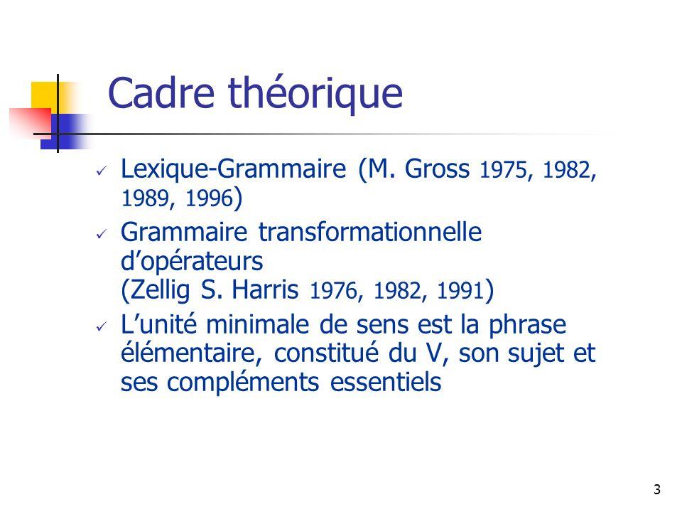 3 Cadre théorique Lexique-Grammaire (M. Gross 1975, 1982, 1989, 1996 ) Grammaire transformationnelle dopérateurs (Zellig S. Harris 1976, 1982, 1991 )