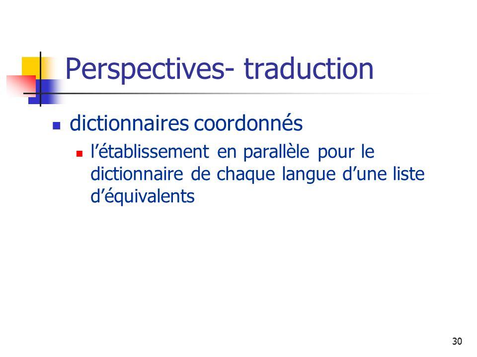 30 Perspectives- traduction dictionnaires coordonnés létablissement en parallèle pour le dictionnaire de chaque langue dune liste déquivalents Dédoubl