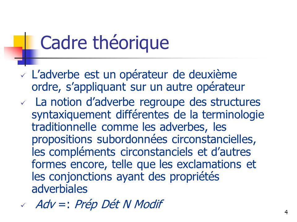 4 Cadre théorique Ladverbe est un opérateur de deuxième ordre, sappliquant sur un autre opérateur La notion dadverbe regroupe des structures syntaxiqu