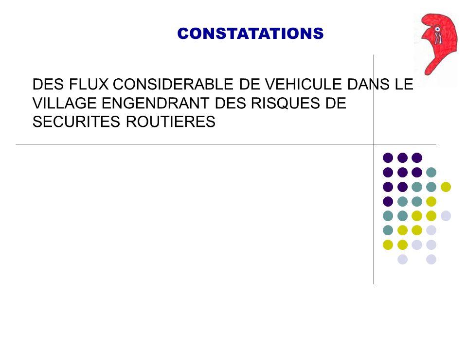 CONSTATATIONS DES FLUX CONSIDERABLE DE VEHICULE DANS LE VILLAGE ENGENDRANT DES RISQUES DE SECURITES ROUTIERES