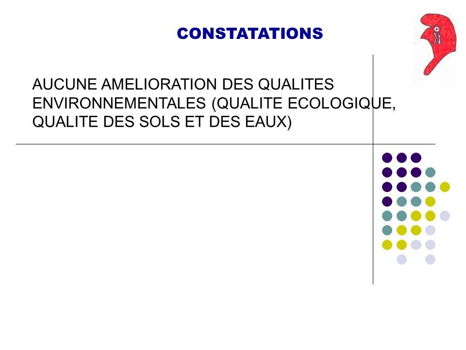 CONSTATATIONS AUCUNE AMELIORATION DES QUALITES ENVIRONNEMENTALES (QUALITE ECOLOGIQUE, QUALITE DES SOLS ET DES EAUX)