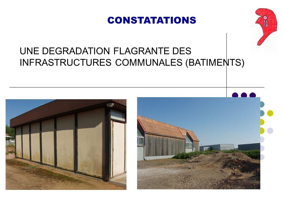 CONSTATATIONS UNE DEGRADATION FLAGRANTE DES INFRASTRUCTURES COMMUNALES (BATIMENTS)