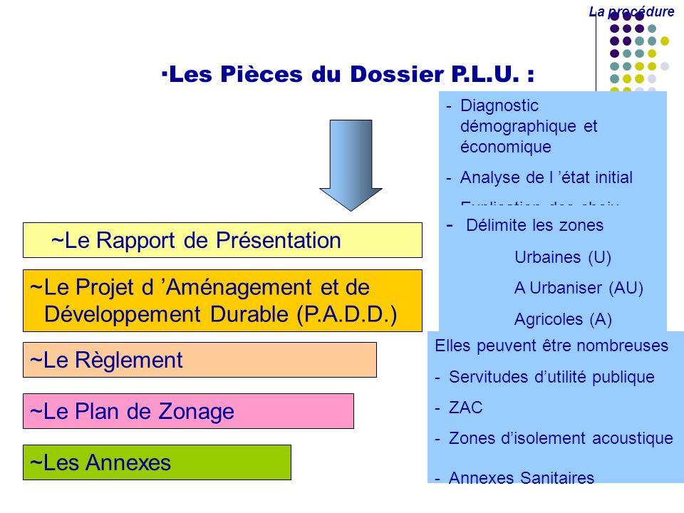 La procédure ·Les Pièces du Dossier P.L.U. : ~Le Rapport de Présentation ~Le Projet d Aménagement et de Développement Durable (P.A.D.D.) ~Le Règlement