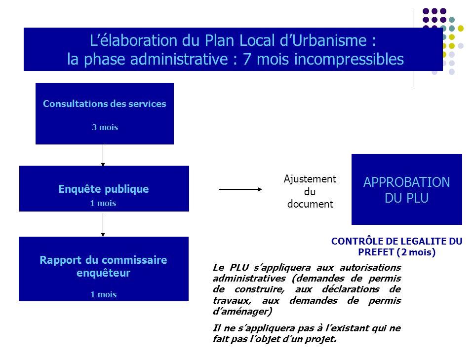 Lélaboration du Plan Local dUrbanisme : la phase administrative : 7 mois incompressibles CONTRÔLE DE LEGALITE DU PREFET (2 mois) Consultations des ser