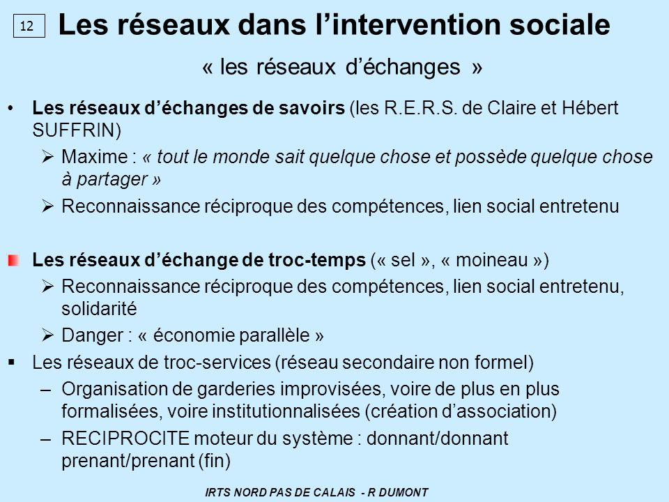 Les réseaux dans lintervention sociale « les réseaux déchanges » Les réseaux déchanges de savoirs (les R.E.R.S. de Claire et Hébert SUFFRIN) Maxime :