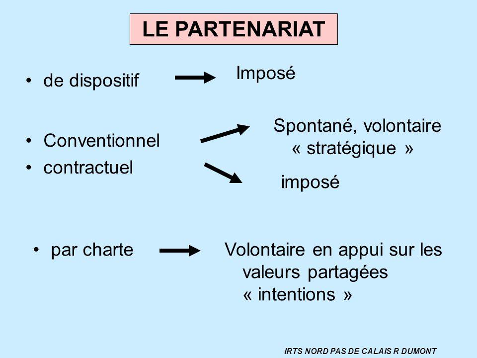 de dispositif LE PARTENARIAT Conventionnel contractuel Spontané, volontaire « stratégique » imposé par charteVolontaire en appui sur les valeurs parta